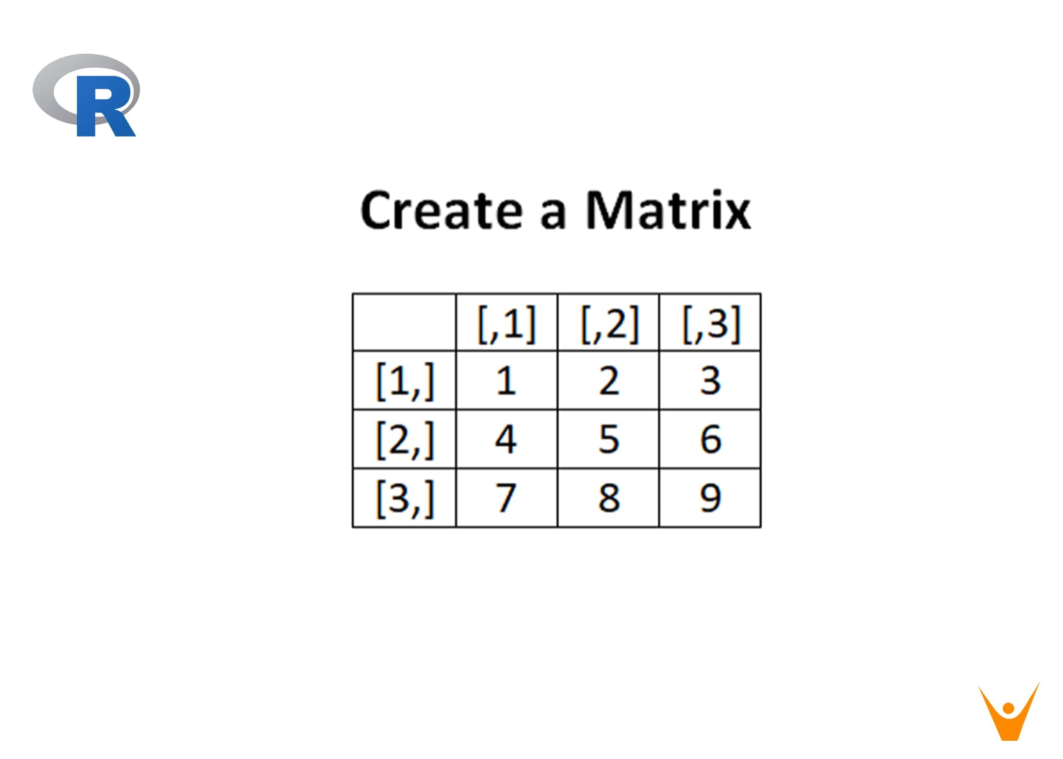 Matrix in R | How to Create, Access & Modify R Vectors