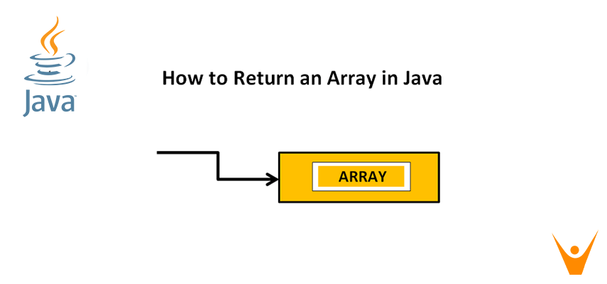 How to Return an Array in Java? (from a Method)