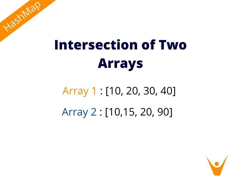 Intersection of Two Arrays using HashMap