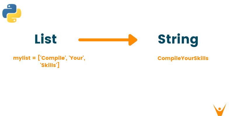 4 Ways to Convert List to String in Python