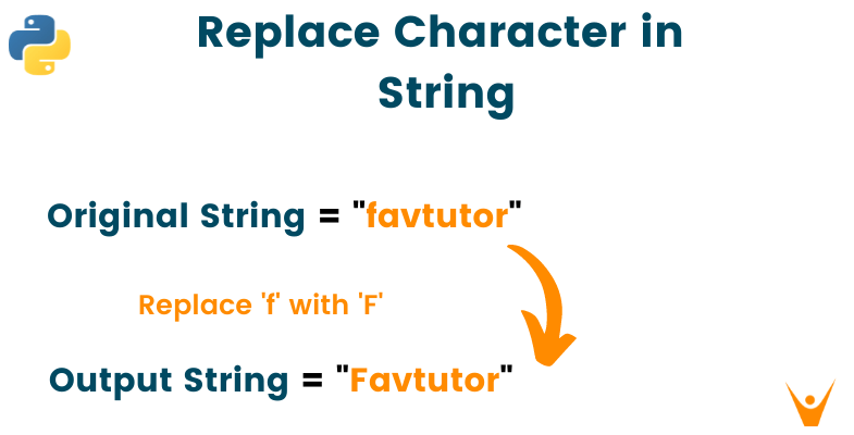 Python Replace Character in String