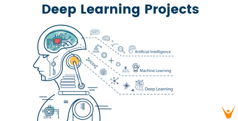 Top 10 Deep Learning Projects for beginners in 2021