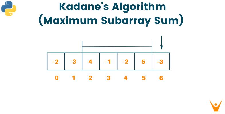 Kadane's Algorithm   Maximum Subarray Sum (Python)