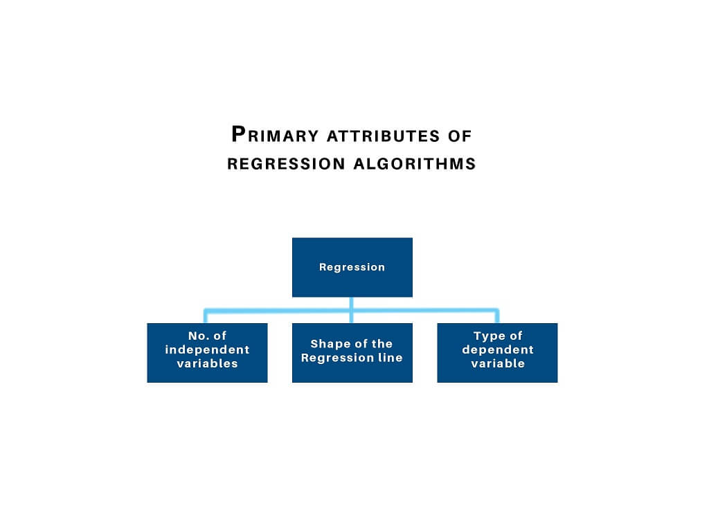 primary attributes of regression algorithms
