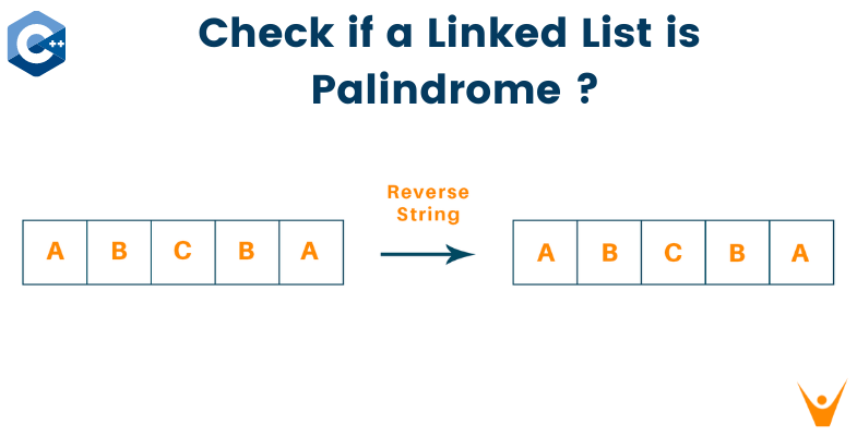 Check if a Linked List is Palindrome (C++ Code)