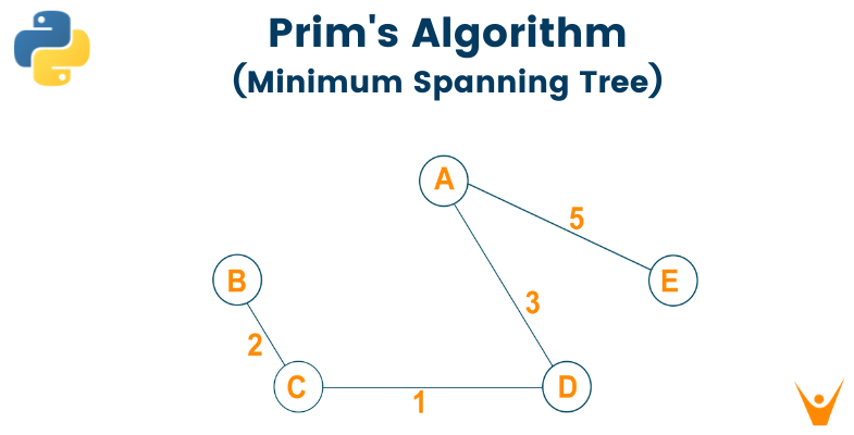 Prim's Algorithm | Minimum Spanning Tree (Python Code)