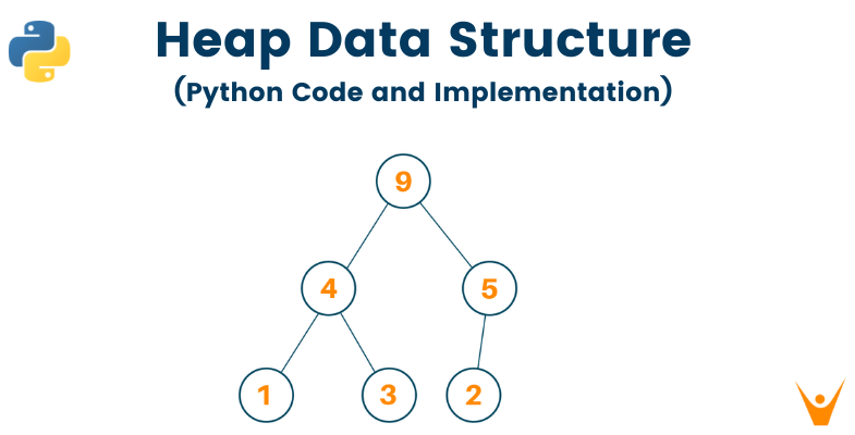 Heap in Python   Min Heap and Max Heap Implementation