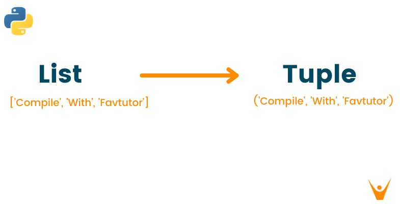 3 Ways to Convert List to Tuple in Python