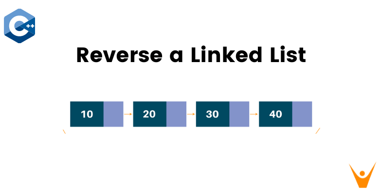 Reverse a Linked List C++ Code (Iterative and Recursive)