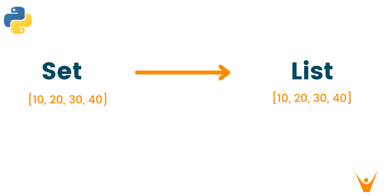 5 Ways to Convert Set to List in Python