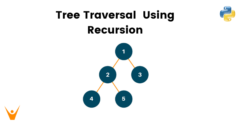 Tree Traversal in Python Using Recursion (With Code)